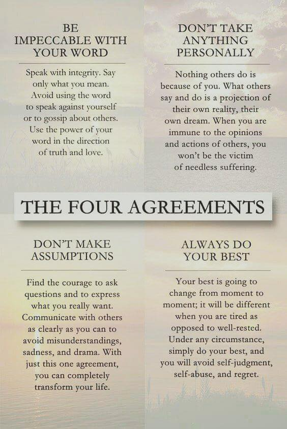 graphic relating to The Four Agreements Printable named The 4 Agreements - Open up Thoughts Counseling